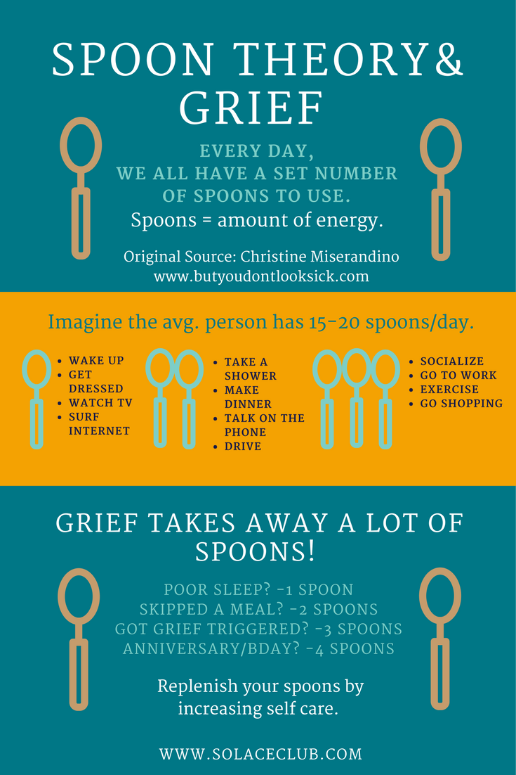 Spoon Theory & Grief-6